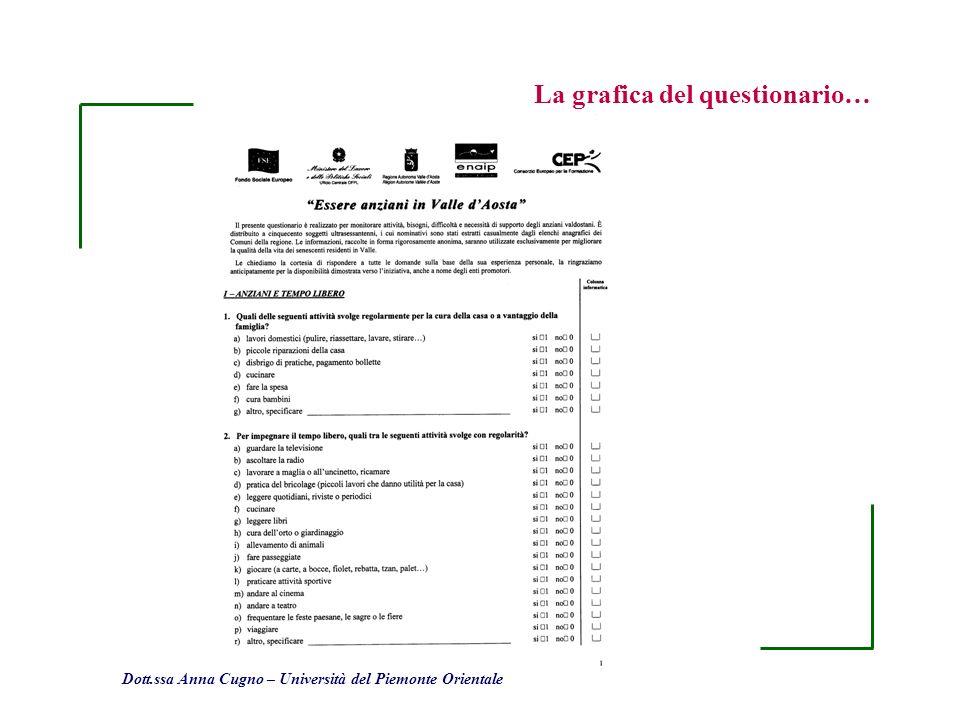 Dott.ssa Anna Cugno – Università del Piemonte Orientale La grafica del questionario… Esempio di lettera di accompagnamento