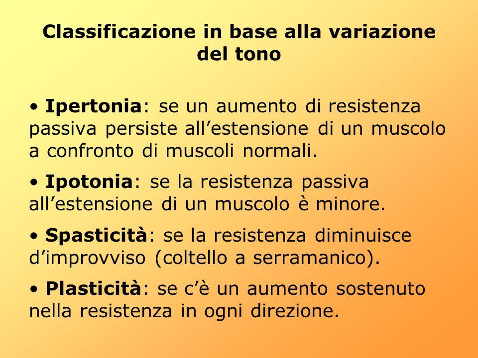 Classificazione in base alla variazione del tono Ipertonia: se un aumento di resistenza passiva persiste allestensione di un muscolo a confronto di mu