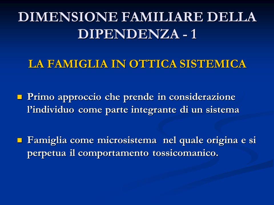 DIMENSIONE FAMILIARE DELLA DIPENDENZA - 1 LA FAMIGLIA IN OTTICA SISTEMICA Primo approccio che prende in considerazione lindividuo come parte integrant