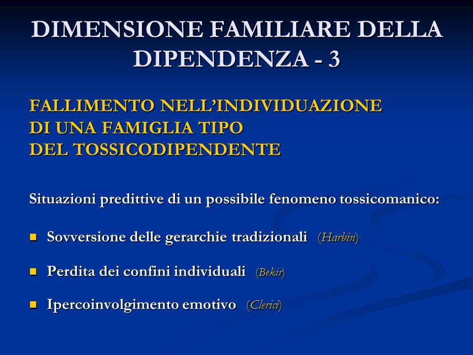 DIMENSIONE FAMILIARE DELLA DIPENDENZA - 3 FALLIMENTO NELLINDIVIDUAZIONE DI UNA FAMIGLIA TIPO DEL TOSSICODIPENDENTE Situazioni predittive di un possibi