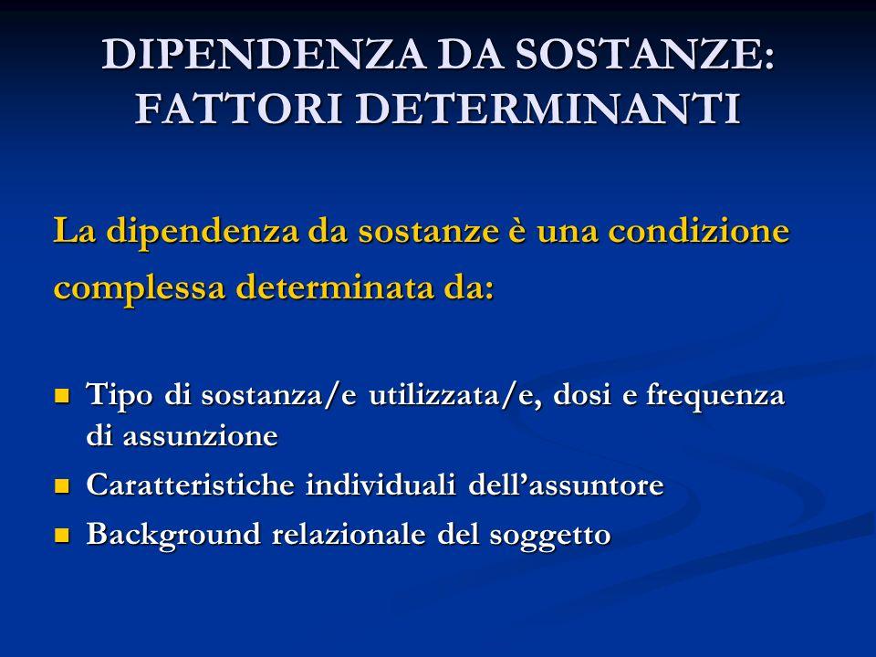 DIPENDENZA DA SOSTANZE: FATTORI DETERMINANTI La dipendenza da sostanze è una condizione complessa determinata da: Tipo di sostanza/e utilizzata/e, dos