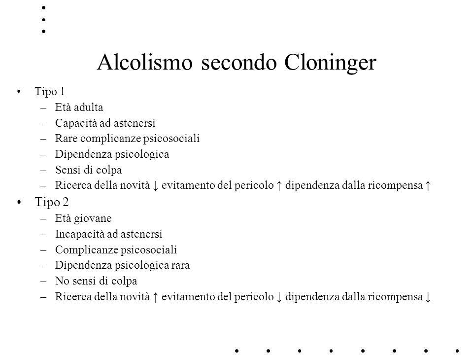 Alcolismo secondo Cloninger Tipo 1 –Età adulta –Capacità ad astenersi –Rare complicanze psicosociali –Dipendenza psicologica –Sensi di colpa –Ricerca