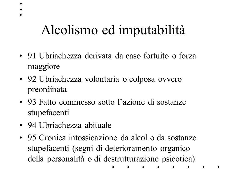 Alcolismo ed imputabilità 91 Ubriachezza derivata da caso fortuito o forza maggiore 92 Ubriachezza volontaria o colposa ovvero preordinata 93 Fatto co