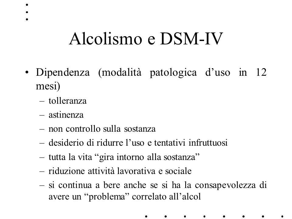 Alcolismo e DSM-IV Dipendenza (modalità patologica duso in 12 mesi) –tolleranza –astinenza –non controllo sulla sostanza –desiderio di ridurre luso e