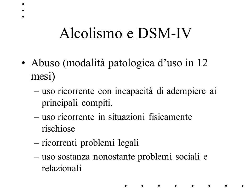 Alcolismo e DSM-IV Abuso (modalità patologica duso in 12 mesi) –uso ricorrente con incapacità di adempiere ai principali compiti. –uso ricorrente in s