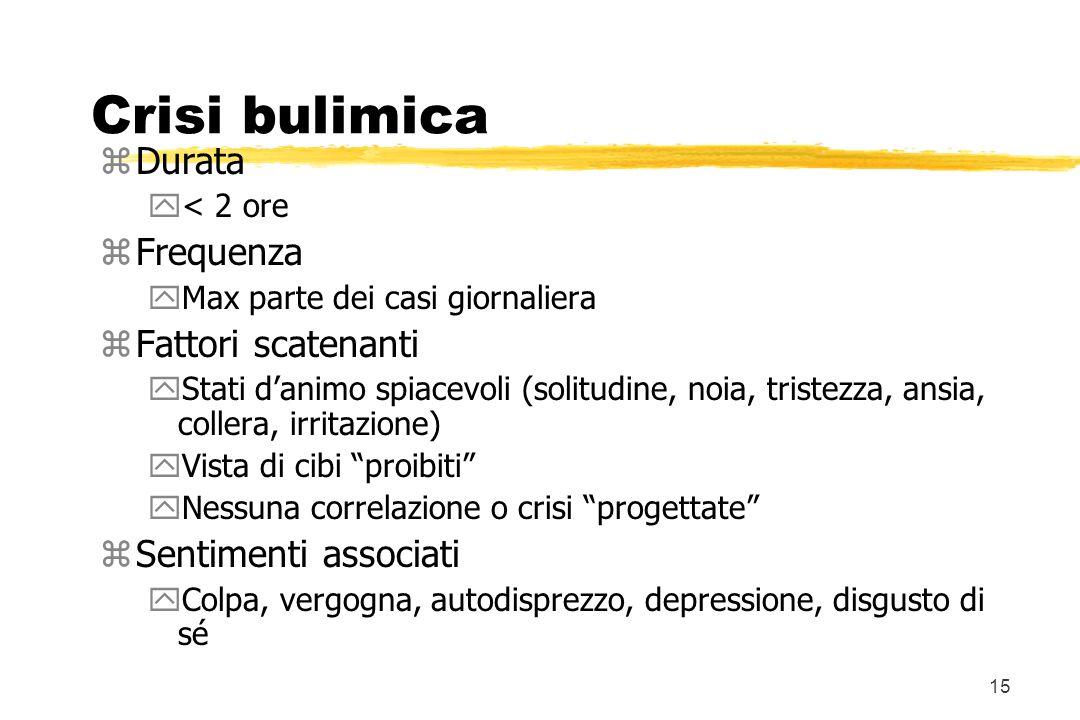 15 Crisi bulimica zDurata y< 2 ore zFrequenza yMax parte dei casi giornaliera zFattori scatenanti yStati danimo spiacevoli (solitudine, noia, tristezz