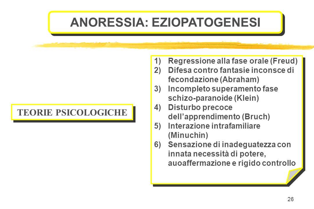 26 ANORESSIA: EZIOPATOGENESI TEORIE PSICOLOGICHE 1)Regressione alla fase orale (Freud) 2)Difesa contro fantasie inconsce di fecondazione (Abraham) 3)I