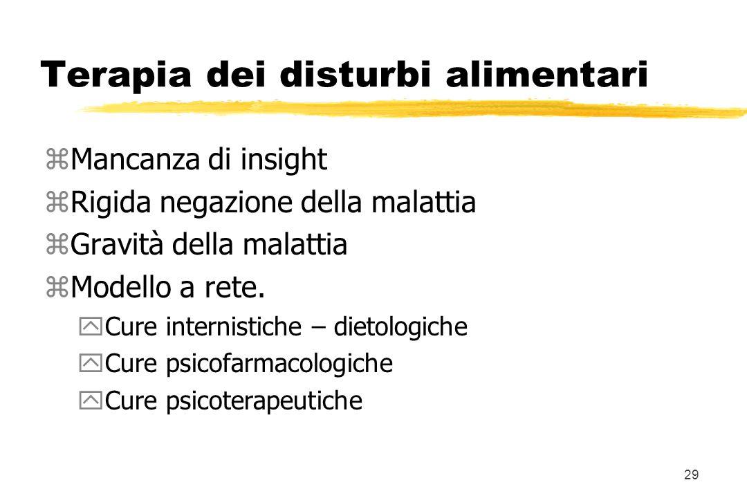 29 Terapia dei disturbi alimentari zMancanza di insight zRigida negazione della malattia zGravità della malattia zModello a rete. yCure internistiche