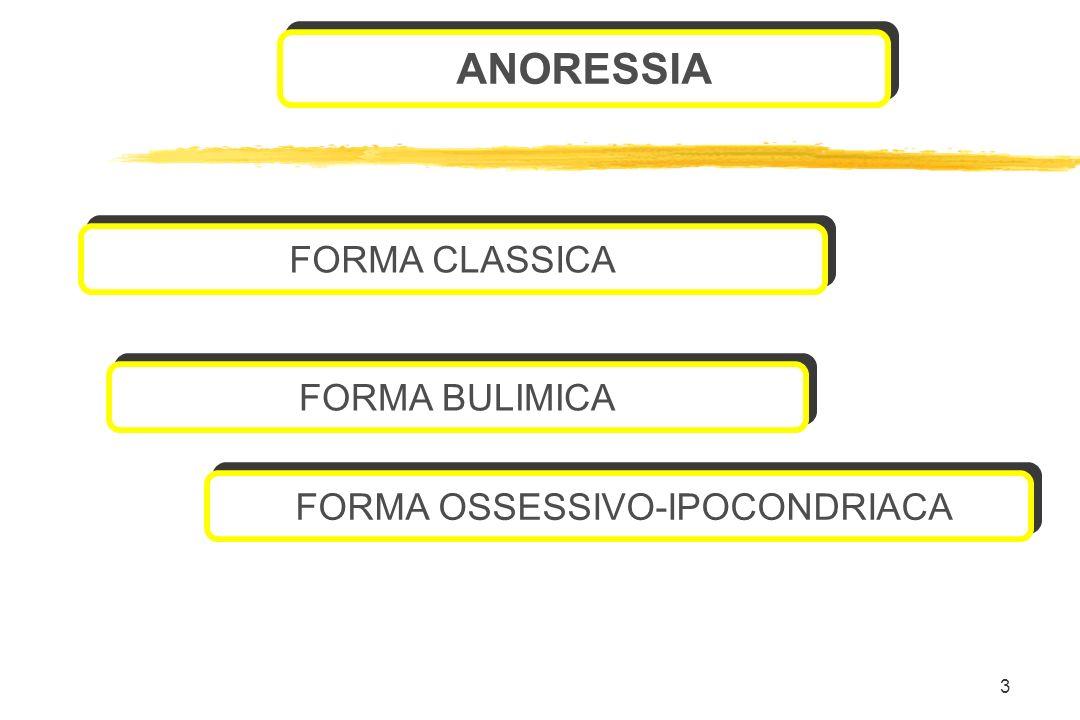 3 FORMA CLASSICA ANORESSIA FORMA BULIMICA FORMA OSSESSIVO-IPOCONDRIACA