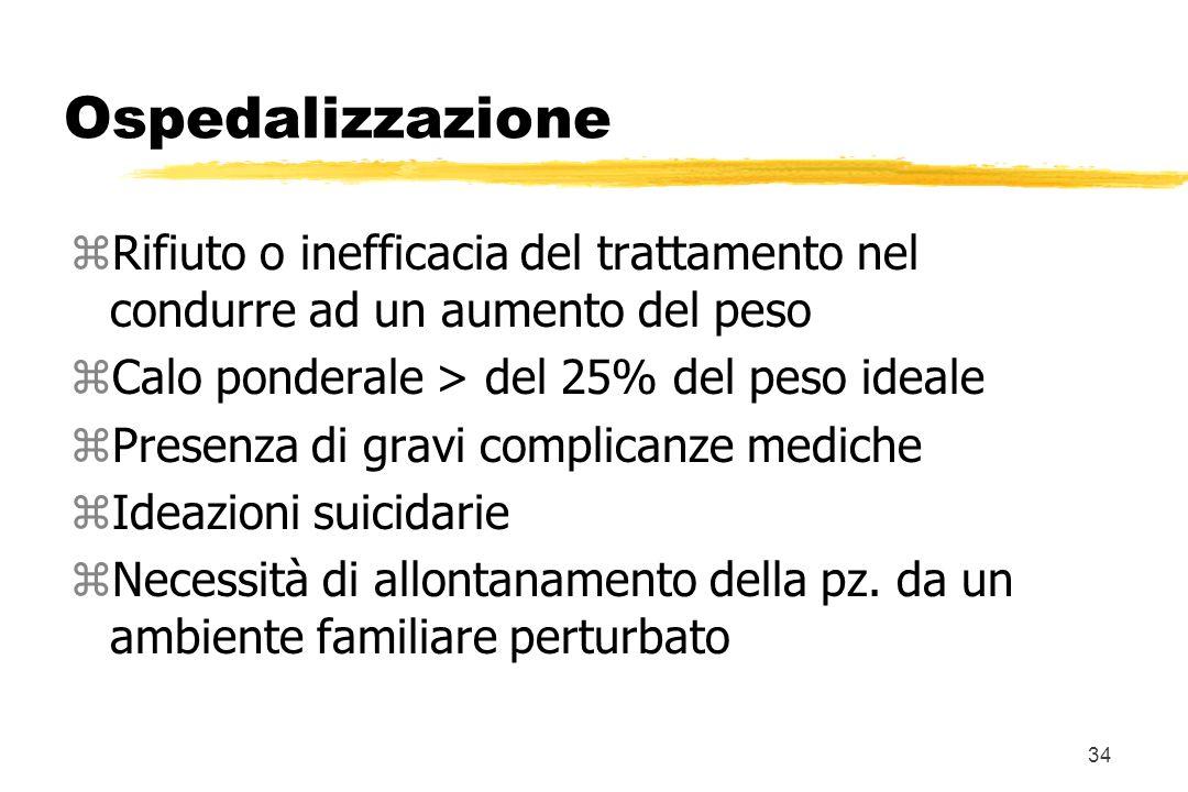 34 Ospedalizzazione zRifiuto o inefficacia del trattamento nel condurre ad un aumento del peso zCalo ponderale > del 25% del peso ideale zPresenza di
