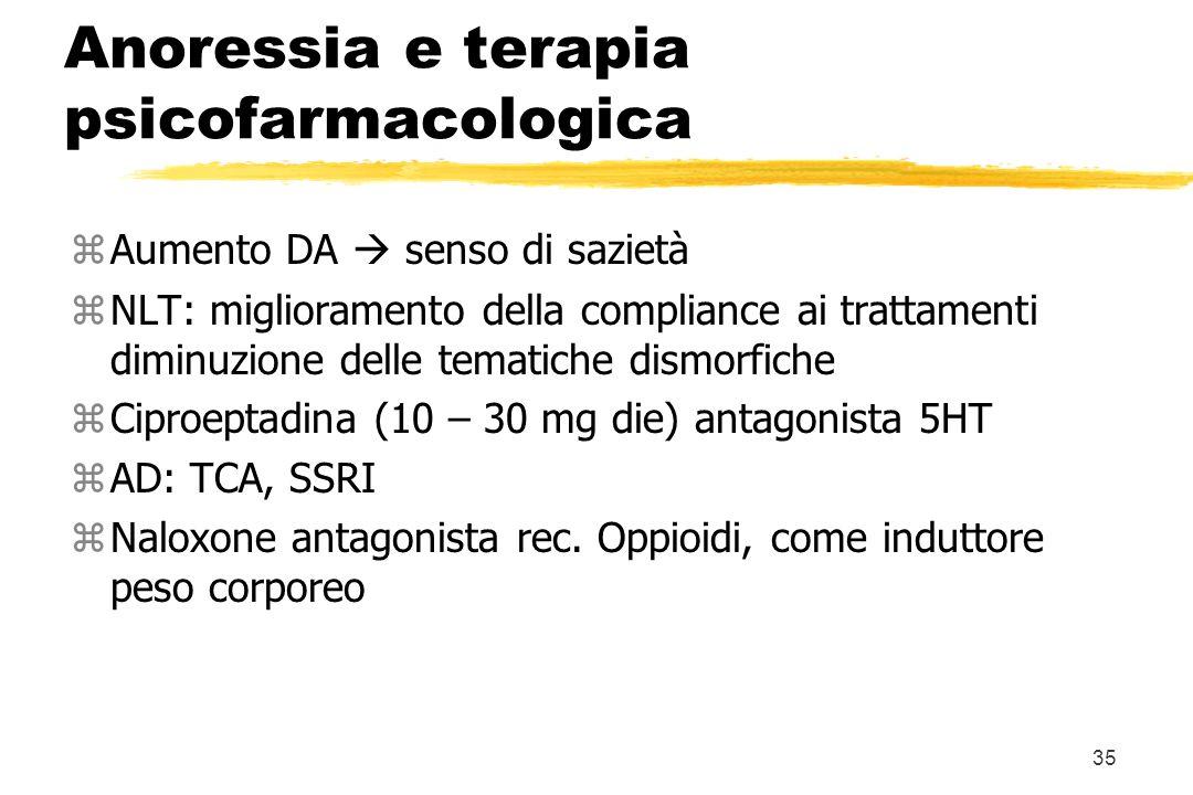 35 Anoressia e terapia psicofarmacologica zAumento DA senso di sazietà zNLT: miglioramento della compliance ai trattamenti diminuzione delle tematiche
