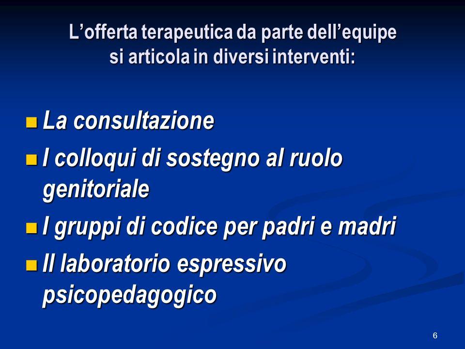 6 Lofferta terapeutica da parte dellequipe si articola in diversi interventi: La consultazione La consultazione I colloqui di sostegno al ruolo genito