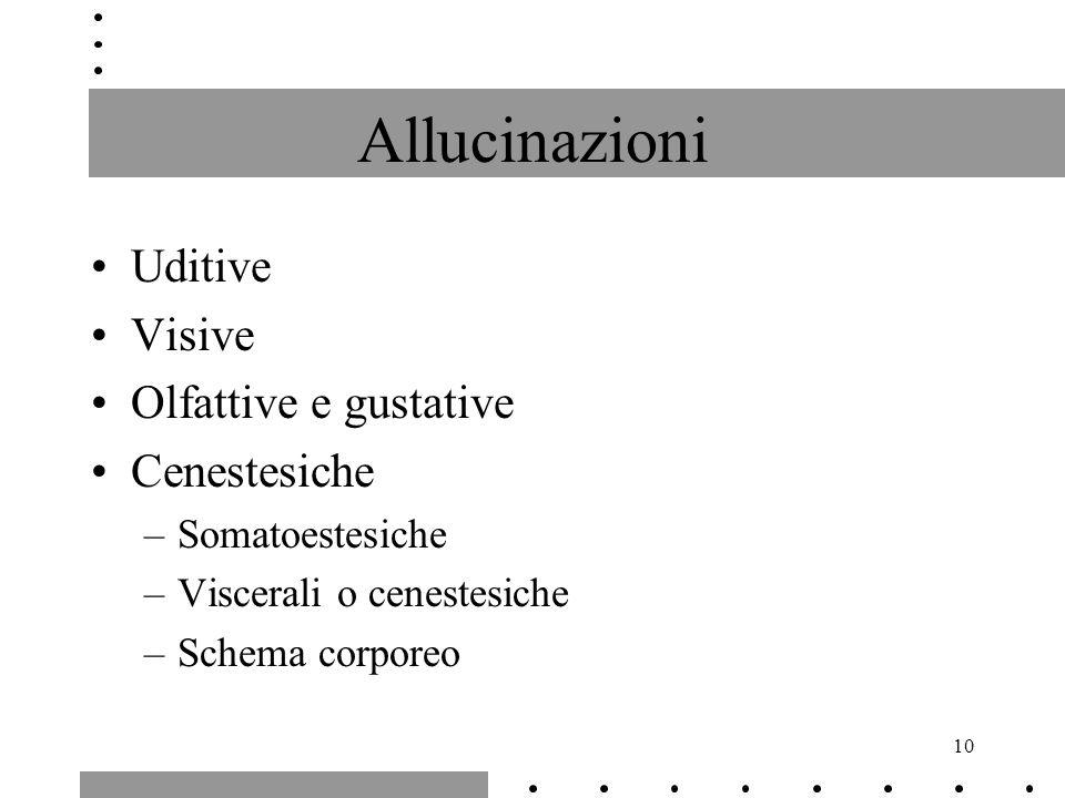 10 Allucinazioni Uditive Visive Olfattive e gustative Cenestesiche –Somatoestesiche –Viscerali o cenestesiche –Schema corporeo