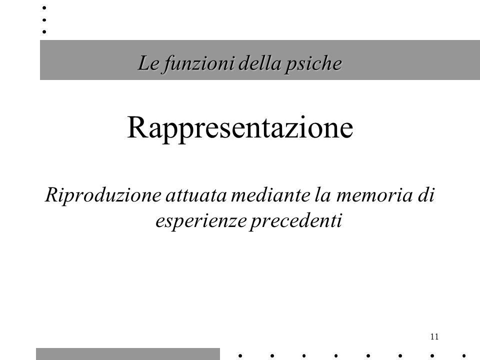11 Le funzioni della psiche Rappresentazione Riproduzione attuata mediante la memoria di esperienze precedenti