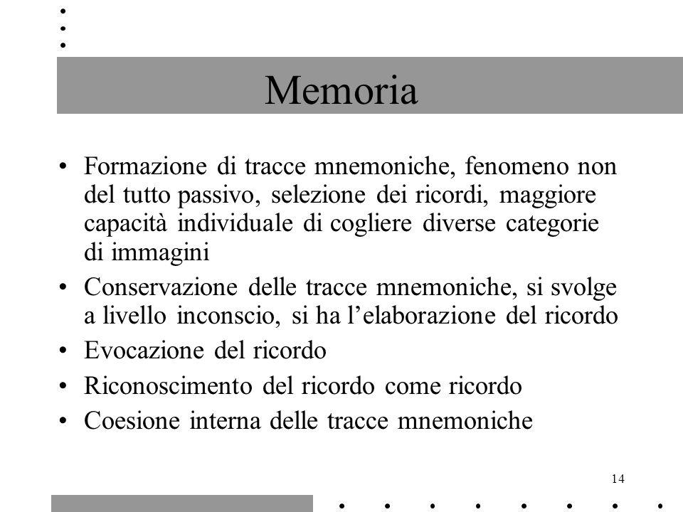14 Memoria Formazione di tracce mnemoniche, fenomeno non del tutto passivo, selezione dei ricordi, maggiore capacità individuale di cogliere diverse c