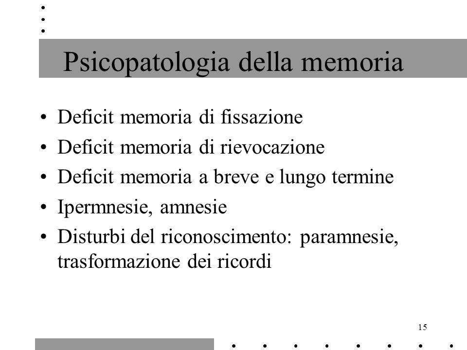 15 Psicopatologia della memoria Deficit memoria di fissazione Deficit memoria di rievocazione Deficit memoria a breve e lungo termine Ipermnesie, amne
