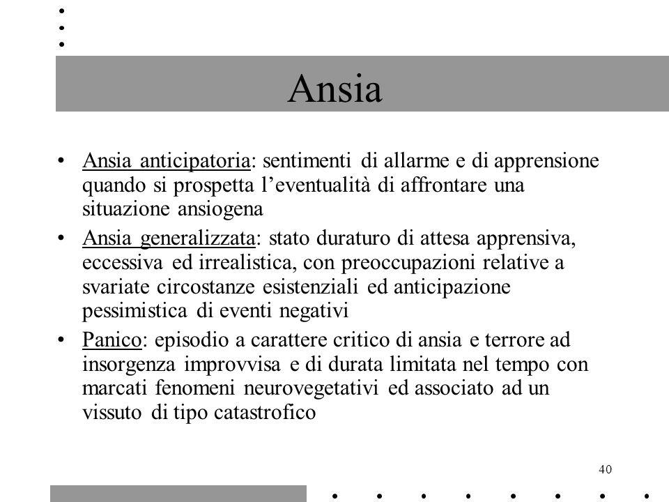 40 Ansia Ansia anticipatoria: sentimenti di allarme e di apprensione quando si prospetta leventualità di affrontare una situazione ansiogena Ansia gen