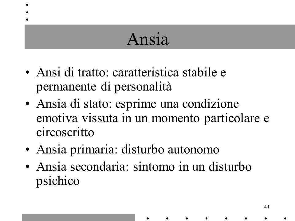 41 Ansia Ansi di tratto: caratteristica stabile e permanente di personalità Ansia di stato: esprime una condizione emotiva vissuta in un momento parti