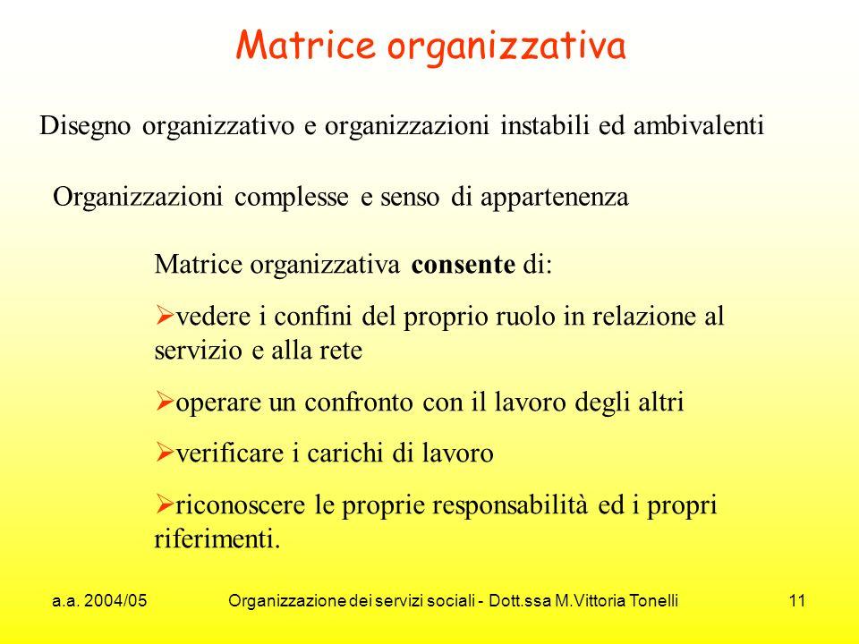 a.a. 2004/05 Organizzazione dei servizi sociali - Dott.ssa M.Vittoria Tonelli 11 Matrice organizzativa Disegno organizzativo e organizzazioni instabil