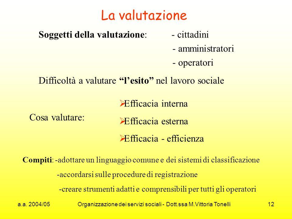 a.a. 2004/05 Organizzazione dei servizi sociali - Dott.ssa M.Vittoria Tonelli 12 La valutazione Soggetti della valutazione: - cittadini - amministrato