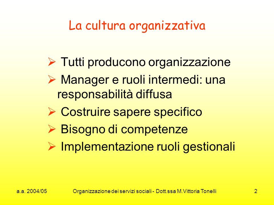 a.a. 2004/05 Organizzazione dei servizi sociali - Dott.ssa M.Vittoria Tonelli 2 La cultura organizzativa Tutti producono organizzazione Manager e ruol