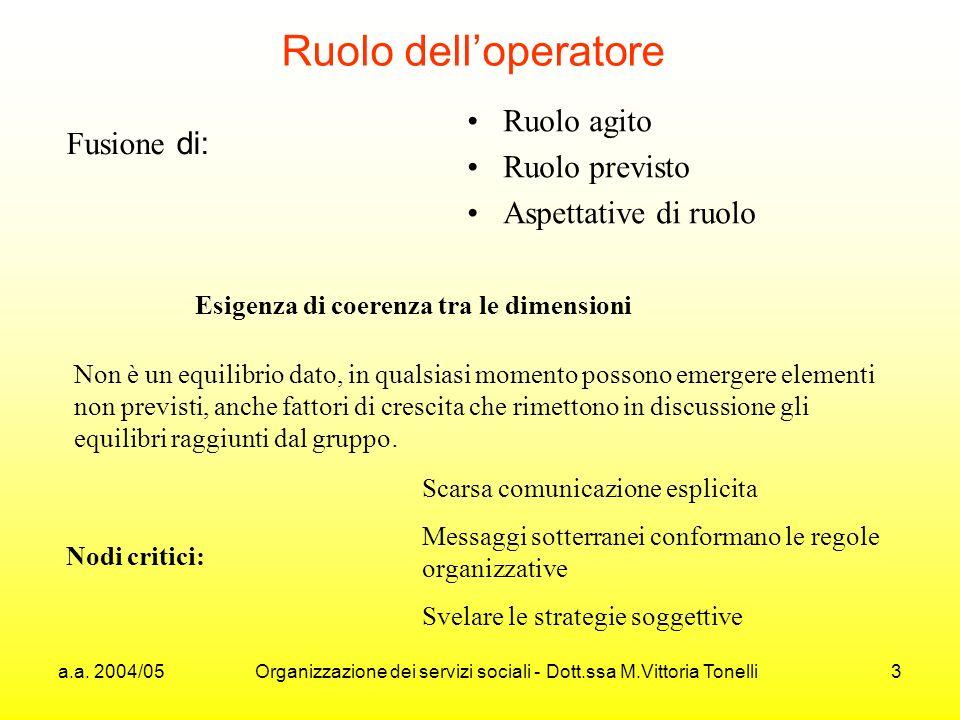 a.a. 2004/05 Organizzazione dei servizi sociali - Dott.ssa M.Vittoria Tonelli 3 Ruolo delloperatore Ruolo agito Ruolo previsto Aspettative di ruolo Fu