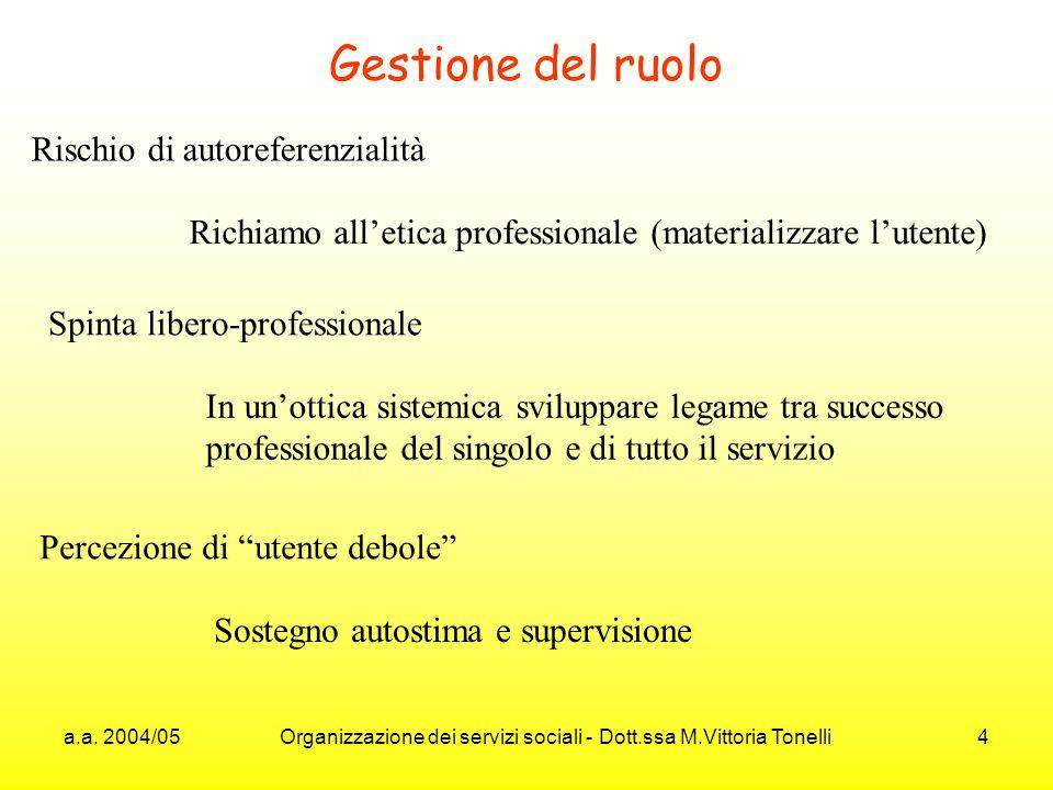 a.a. 2004/05 Organizzazione dei servizi sociali - Dott.ssa M.Vittoria Tonelli 4 Gestione del ruolo Rischio di autoreferenzialità Richiamo alletica pro