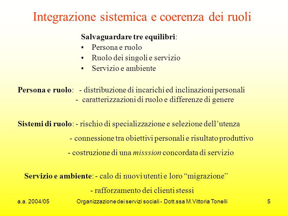 a.a. 2004/05 Organizzazione dei servizi sociali - Dott.ssa M.Vittoria Tonelli 5 Integrazione sistemica e coerenza dei ruoli Salvaguardare tre equilibr