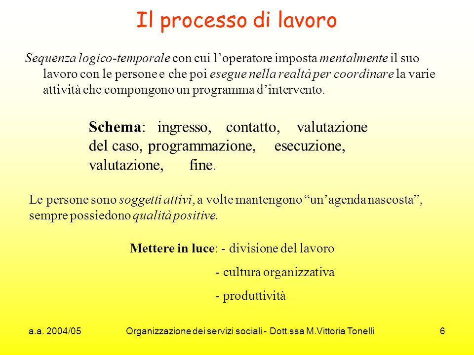 a.a. 2004/05 Organizzazione dei servizi sociali - Dott.ssa M.Vittoria Tonelli 6 Il processo di lavoro Sequenza logico-temporale con cui loperatore imp