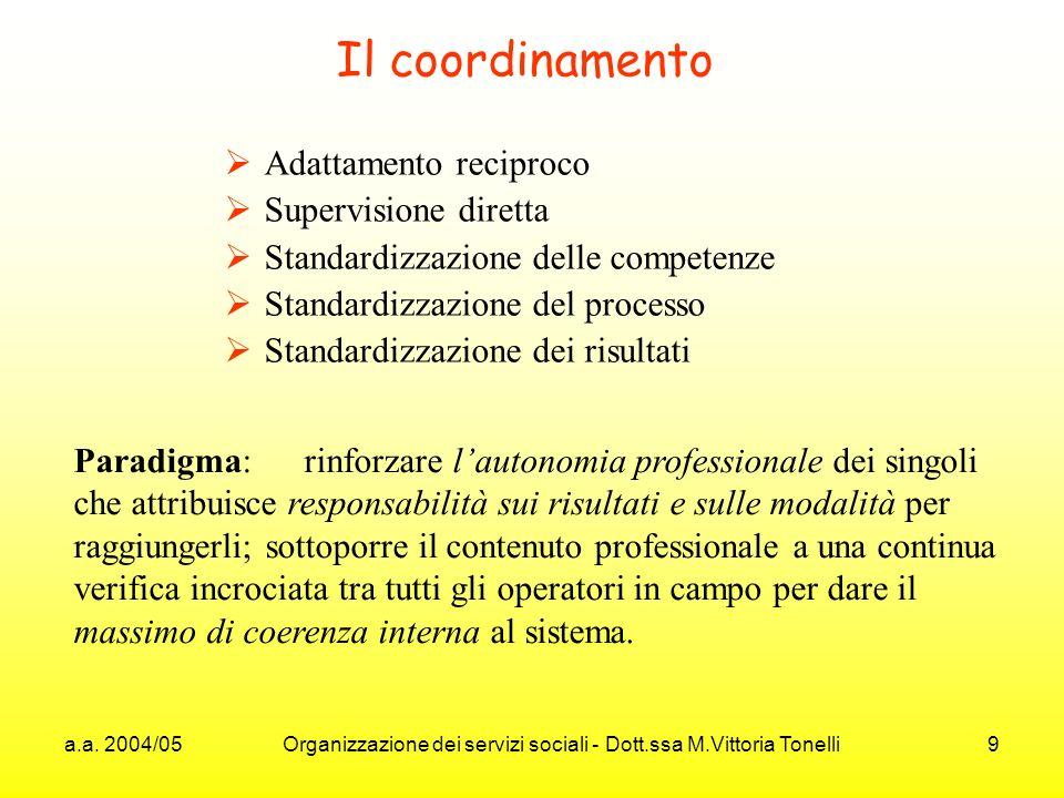a.a. 2004/05 Organizzazione dei servizi sociali - Dott.ssa M.Vittoria Tonelli 9 Il coordinamento Adattamento reciproco Supervisione diretta Standardiz