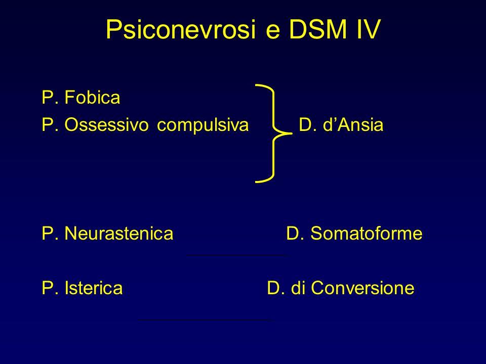 Psiconevrosi e DSM IV P. Fobica P. Ossessivo compulsiva D. dAnsia P. Neurastenica D. Somatoforme P. Isterica D. di Conversione