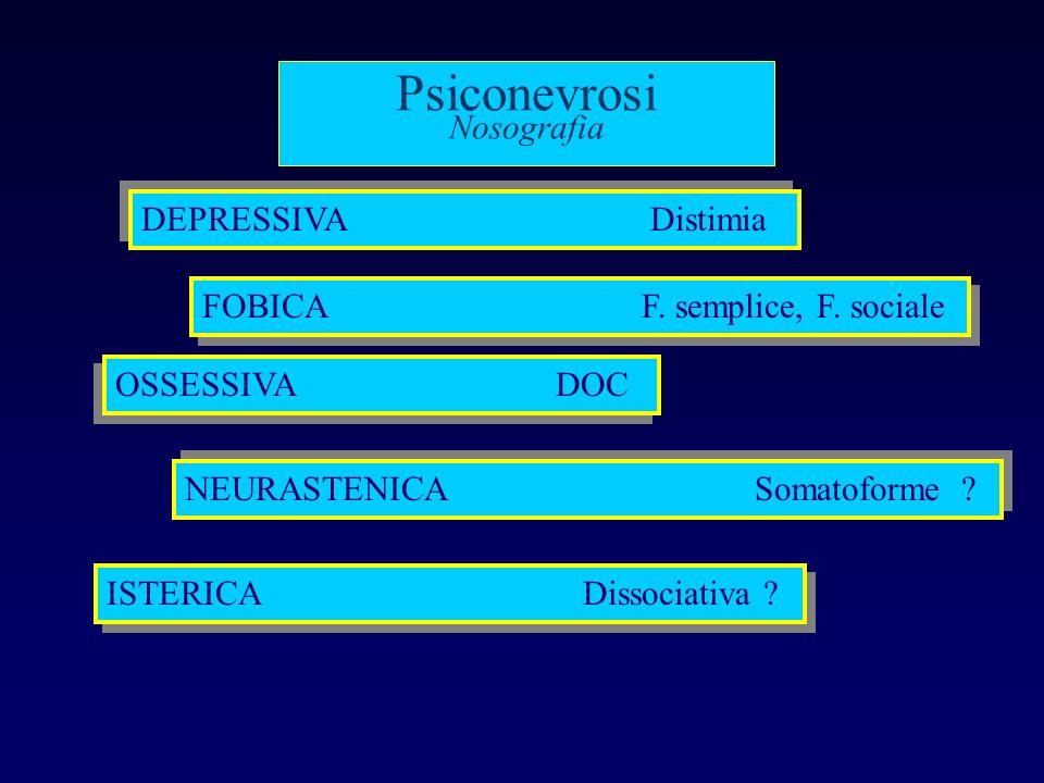 Psiconevrosi Nosografia DEPRESSIVA Distimia FOBICA F. semplice, F. sociale OSSESSIVA DOC NEURASTENICA Somatoforme ? ISTERICA Dissociativa ?