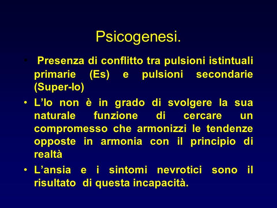 Psicogenesi. Presenza di conflitto tra pulsioni istintuali primarie (Es) e pulsioni secondarie (Super-Io) LIo non è in grado di svolgere la sua natura