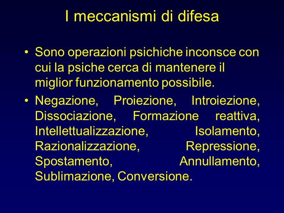 I meccanismi di difesa Sono operazioni psichiche inconsce con cui la psiche cerca di mantenere il miglior funzionamento possibile. Negazione, Proiezio