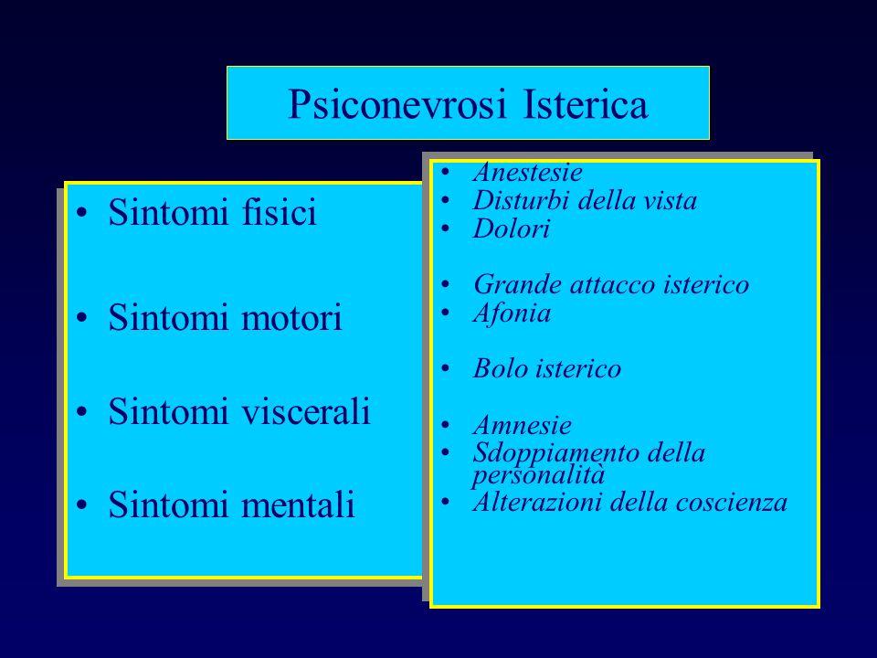 Psiconevrosi Isterica Sintomi fisici Sintomi motori Sintomi viscerali Sintomi mentali Sintomi fisici Sintomi motori Sintomi viscerali Sintomi mentali