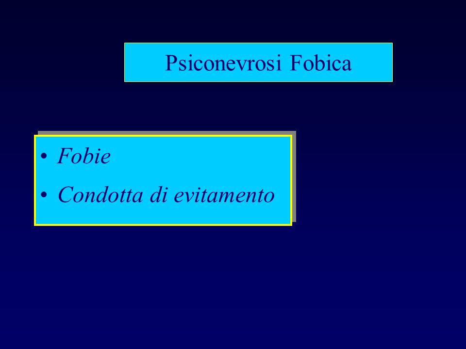 Psiconevrosi Fobica Fobie Condotta di evitamento Fobie Condotta di evitamento