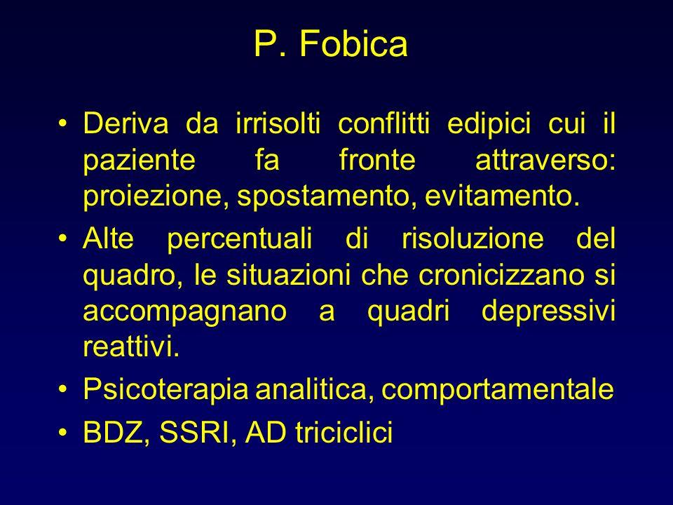P. Fobica Deriva da irrisolti conflitti edipici cui il paziente fa fronte attraverso: proiezione, spostamento, evitamento. Alte percentuali di risoluz