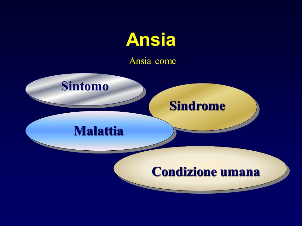 Ansia Ansia come: Sintomo Sindrome Malattia Condizione umana
