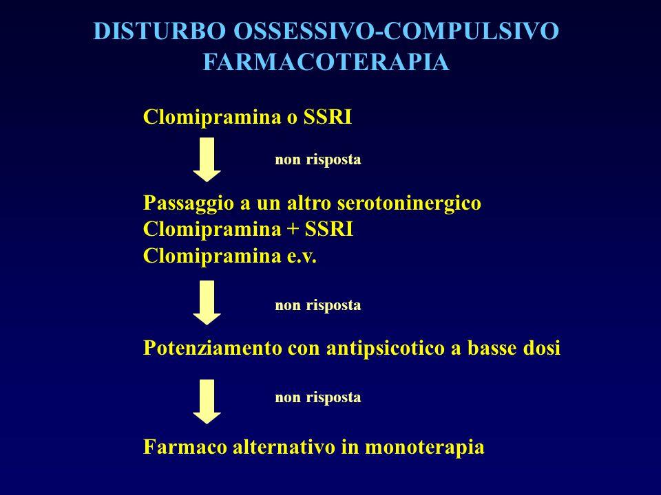 DISTURBO OSSESSIVO-COMPULSIVO FARMACOTERAPIA Clomipramina o SSRI non risposta Passaggio a un altro serotoninergico Clomipramina + SSRI Clomipramina e.