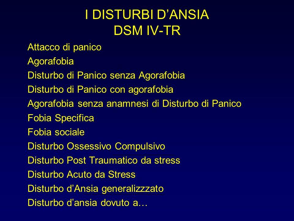 I DISTURBI DANSIA DSM IV-TR Attacco di panico Agorafobia Disturbo di Panico senza Agorafobia Disturbo di Panico con agorafobia Agorafobia senza anamne