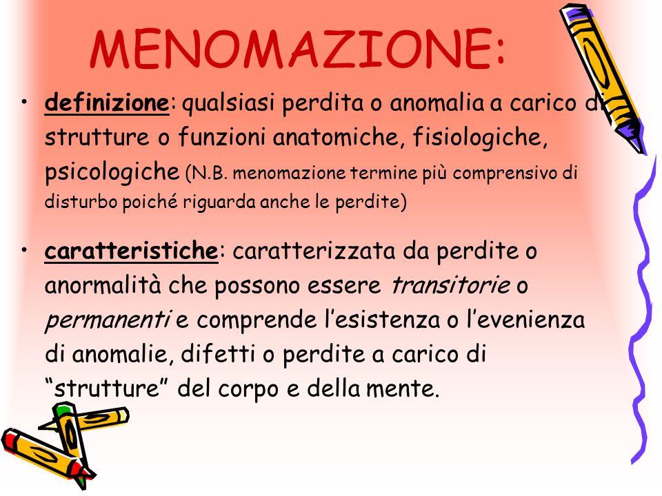 MENOMAZIONE: definizione: qualsiasi perdita o anomalia a carico di strutture o funzioni anatomiche, fisiologiche, psicologiche (N.B.