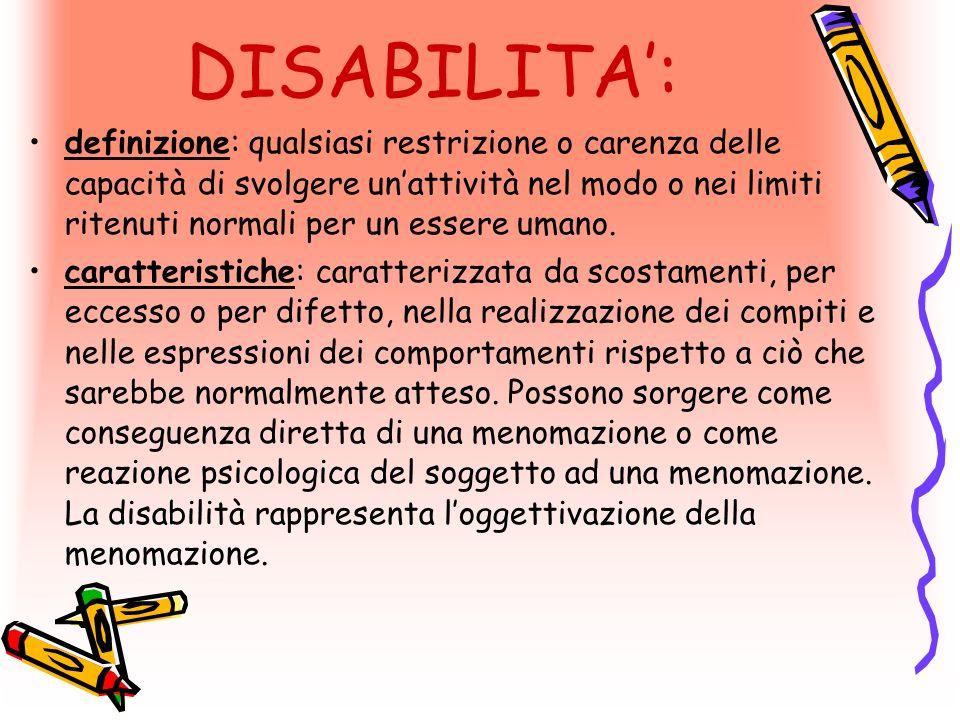 DISABILITA: definizione: qualsiasi restrizione o carenza delle capacità di svolgere unattività nel modo o nei limiti ritenuti normali per un essere umano.