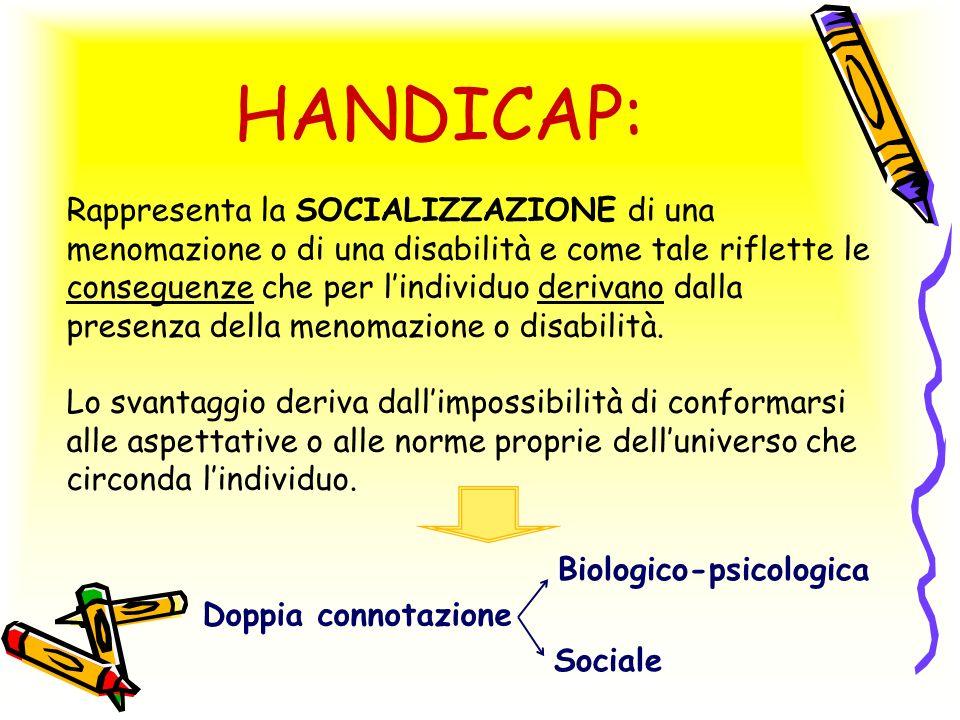 HANDICAP: Rappresenta la SOCIALIZZAZIONE di una menomazione o di una disabilità e come tale riflette le conseguenze che per lindividuo derivano dalla presenza della menomazione o disabilità.