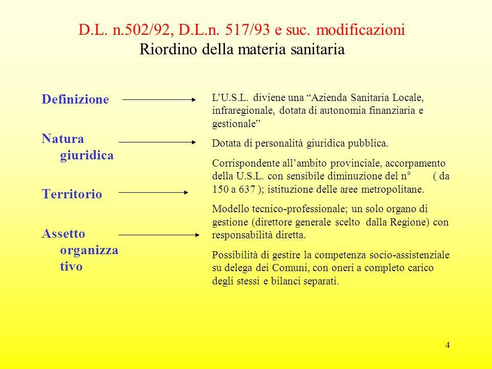 4 D.L. n.502/92, D.L.n. 517/93 e suc.