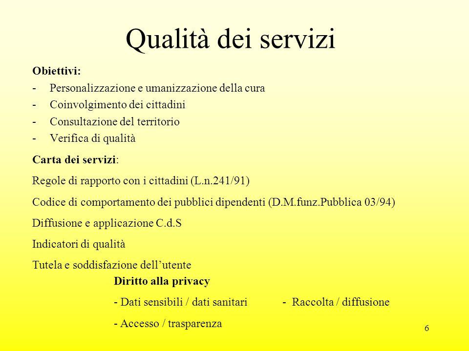 6 Qualità dei servizi Obiettivi: -Personalizzazione e umanizzazione della cura -Coinvolgimento dei cittadini -Consultazione del territorio -Verifica di qualità Carta dei servizi: Regole di rapporto con i cittadini (L.n.241/91) Codice di comportamento dei pubblici dipendenti (D.M.funz.Pubblica 03/94) Diffusione e applicazione C.d.S Indicatori di qualità Tutela e soddisfazione dellutente Diritto alla privacy - Dati sensibili / dati sanitari - Raccolta / diffusione - Accesso / trasparenza