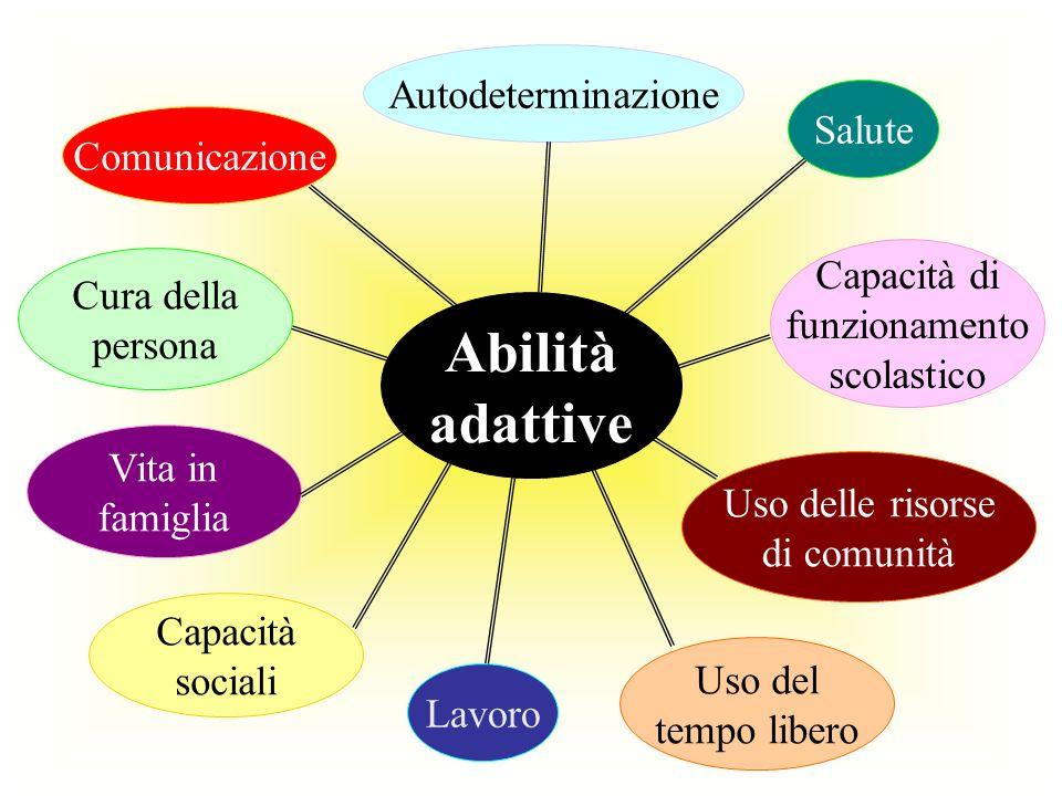 Abilità adattive Comunicazione Cura della persona Lavoro Capacità di funzionamento scolastico Vita in famiglia Uso delle risorse di comunità Autodeter