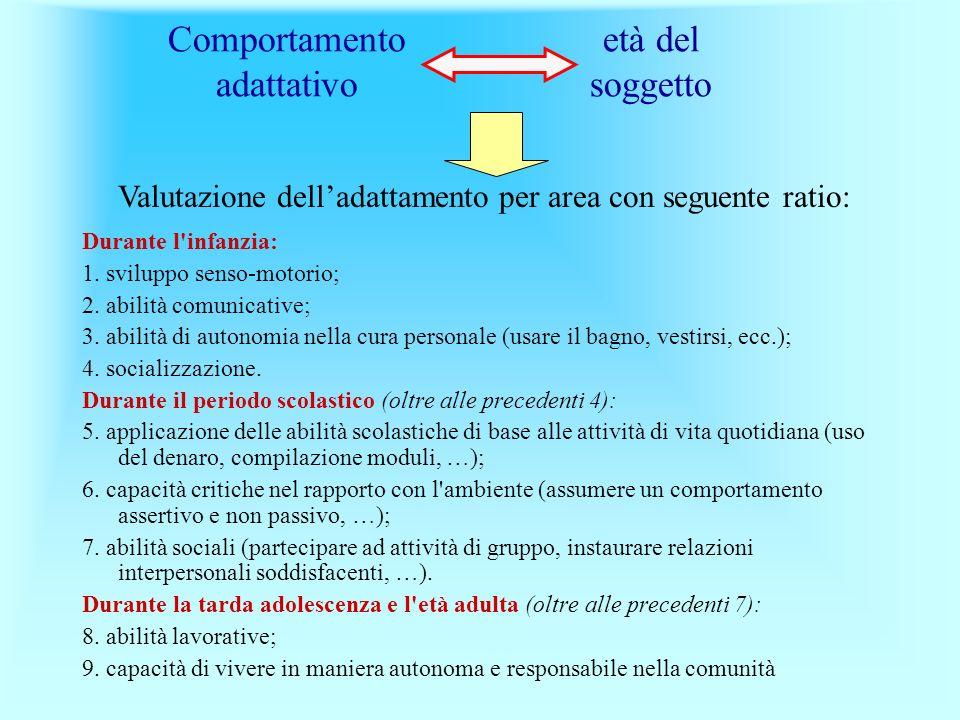 Comportamento adattativo età del soggetto Durante l'infanzia: 1. sviluppo senso-motorio; 2. abilità comunicative; 3. abilità di autonomia nella cura p