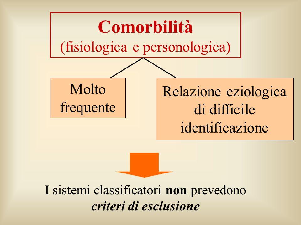 Molto frequente I sistemi classificatori non prevedono criteri di esclusione Relazione eziologica di difficile identificazione Comorbilità (fisiologic