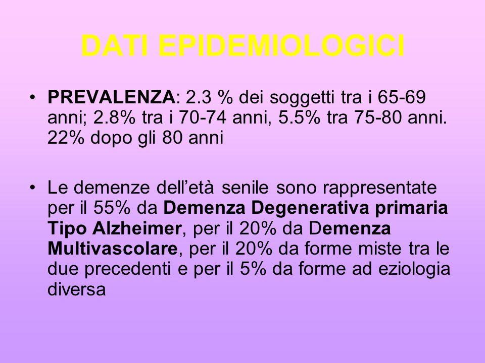 DATI EPIDEMIOLOGICI PREVALENZA: 2.3 % dei soggetti tra i 65-69 anni; 2.8% tra i 70-74 anni, 5.5% tra 75-80 anni. 22% dopo gli 80 anni Le demenze delle