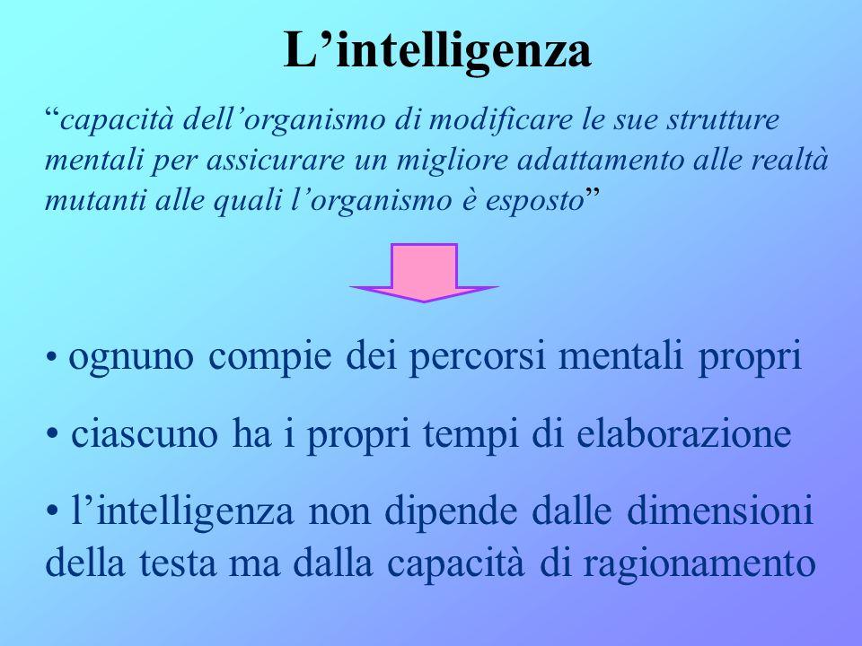 Lintelligenza ognuno compie dei percorsi mentali propri ciascuno ha i propri tempi di elaborazione lintelligenza non dipende dalle dimensioni della te